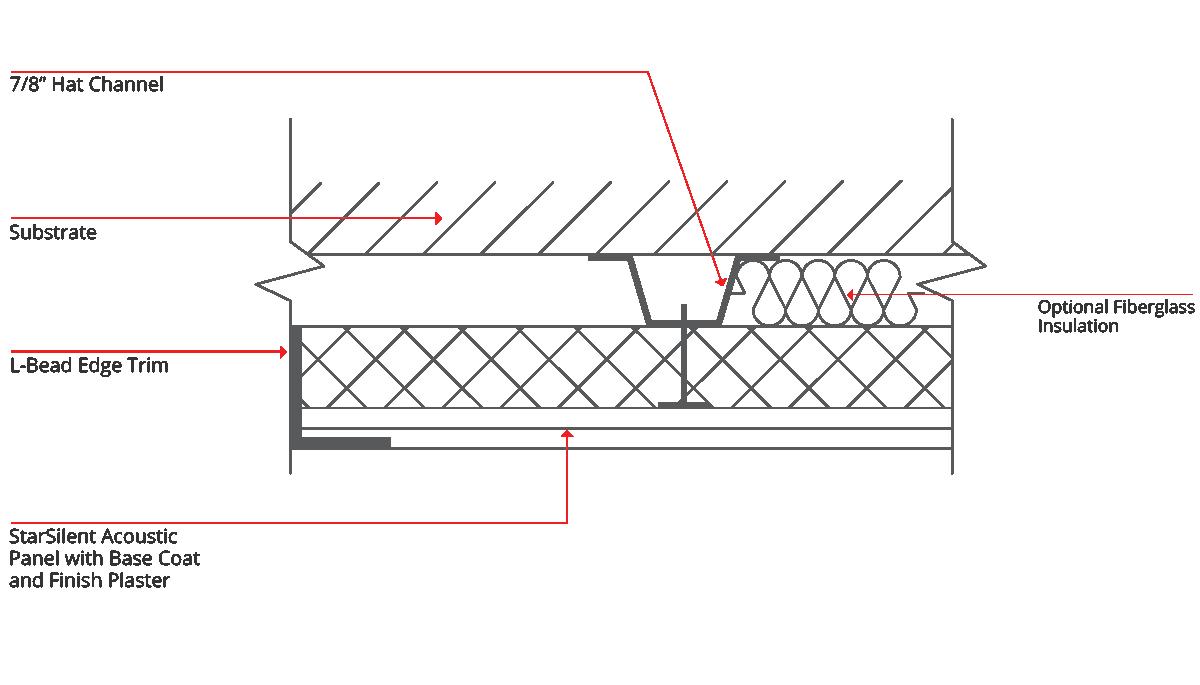 5-StarSilent-System-Edge-Bead-Detail